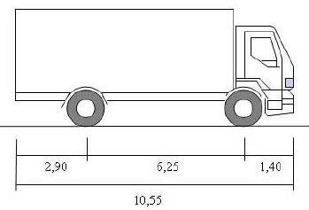 Camión ligero patrón