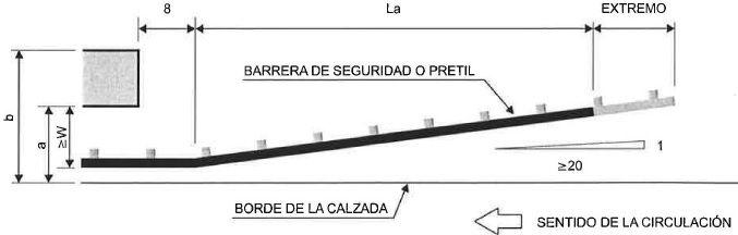 disposición longitudinal de los sistemas de contención - 2