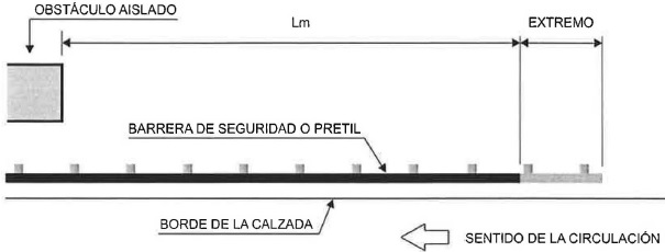 disposición longitudinal de los sistemas de contención - 3