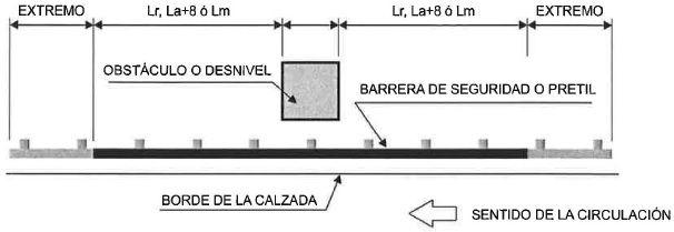 disposición longitudinal de los sistemas de contención - 4