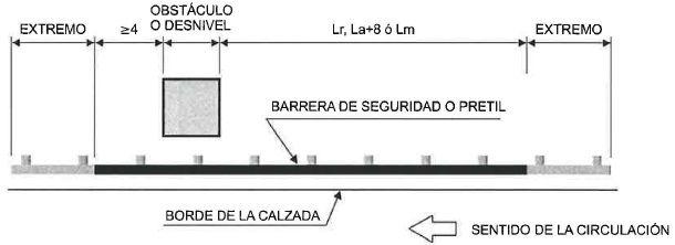 disposición longitudinal de los sistemas de contención - 5
