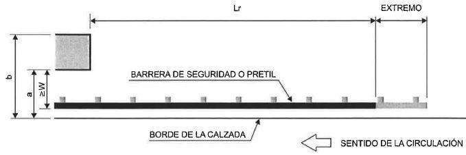 disposición longitudinal de los sistemas de contención - 1